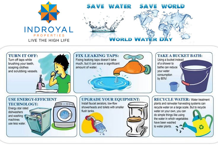 world-water-day-2016